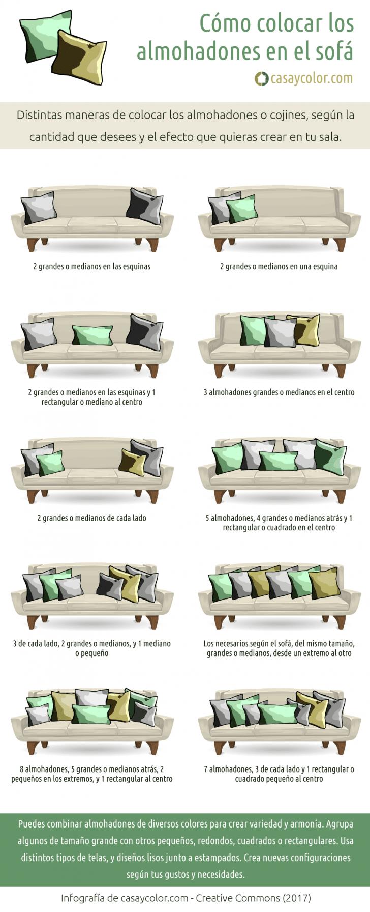 Infografía de almohadones en el sofá